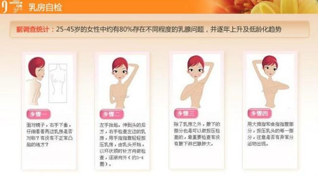 怎样进行乳房自检