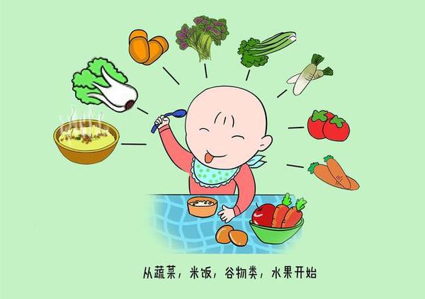 婴儿辅食过敏