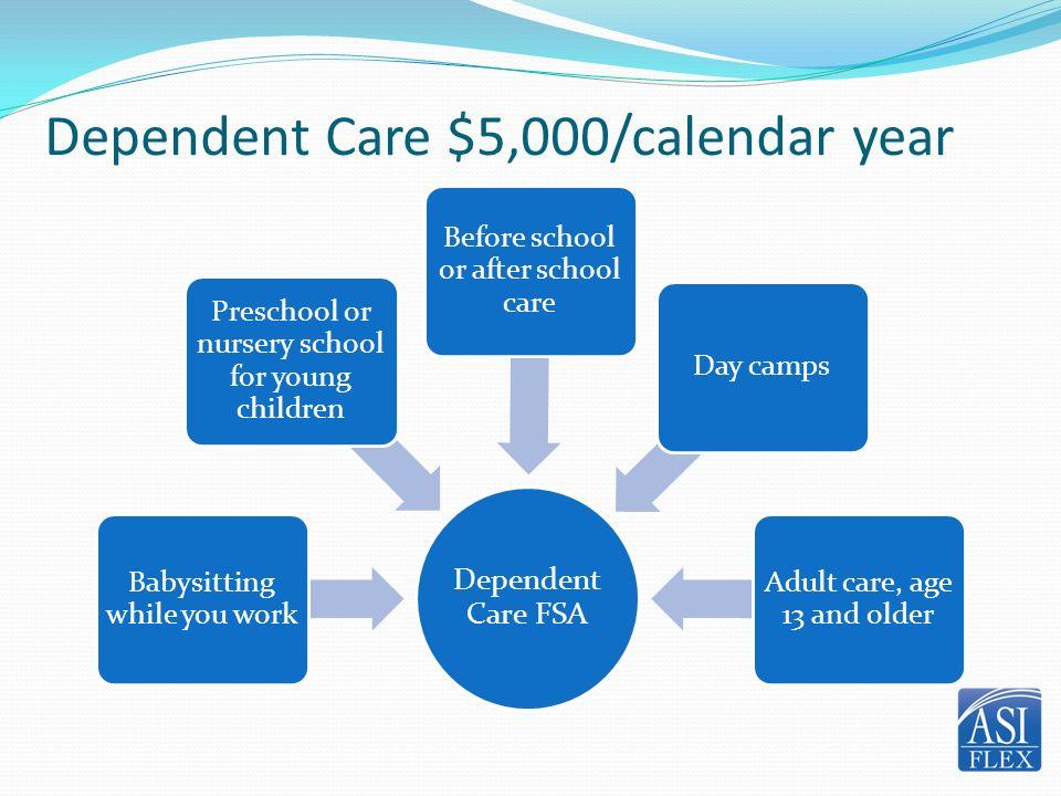 美国Daycare费用报税