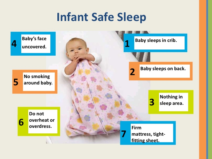 宝宝睡眠安全