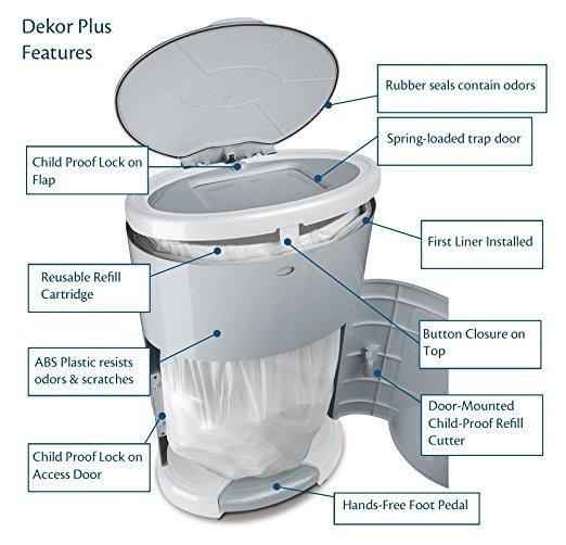 美国尿布垃圾桶推荐