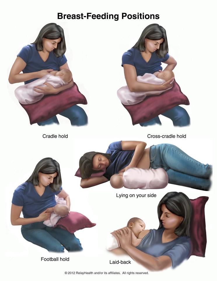 母乳喂养常见问题