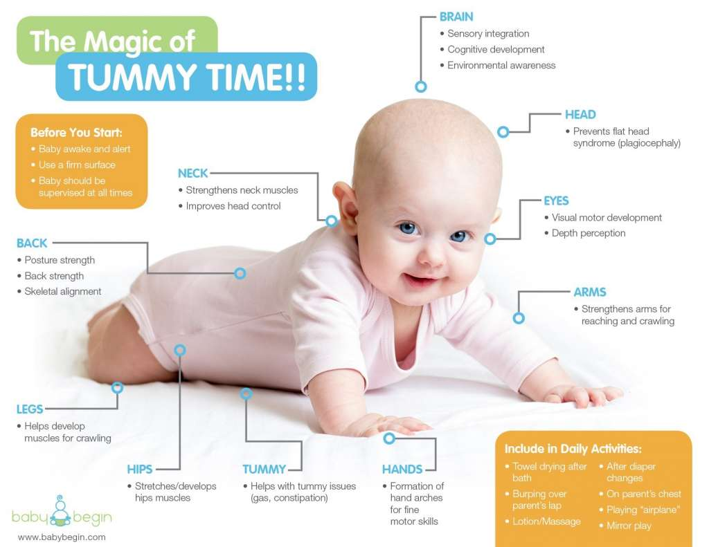 什么是tummy time
