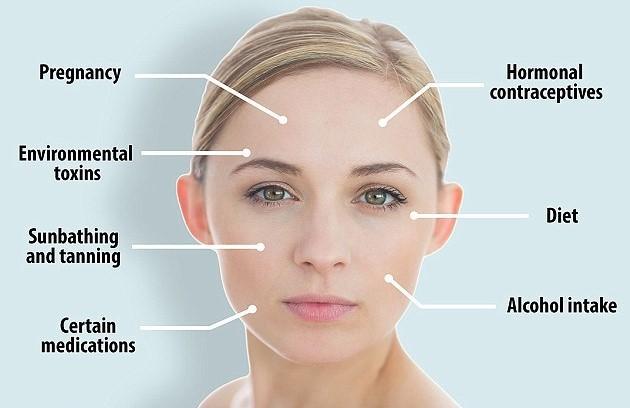 孕期皮肤变化