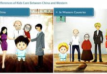 中美家庭教育差异