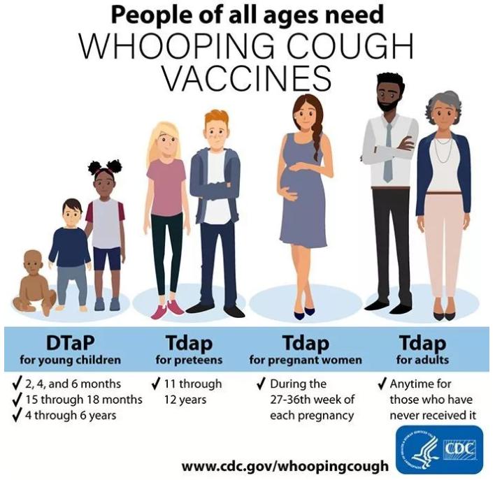 美国宝宝照顾者打疫苗