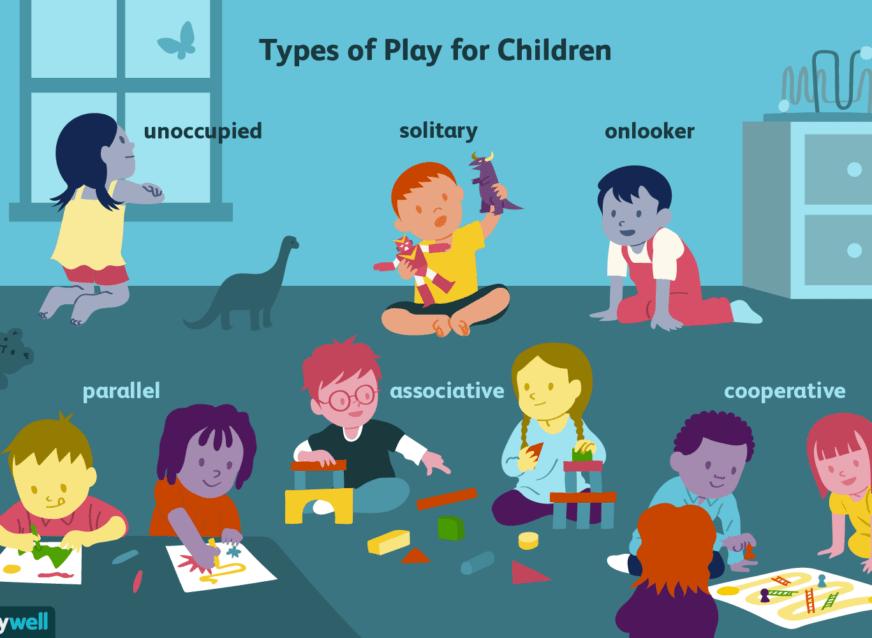 美国儿童社交参与能力