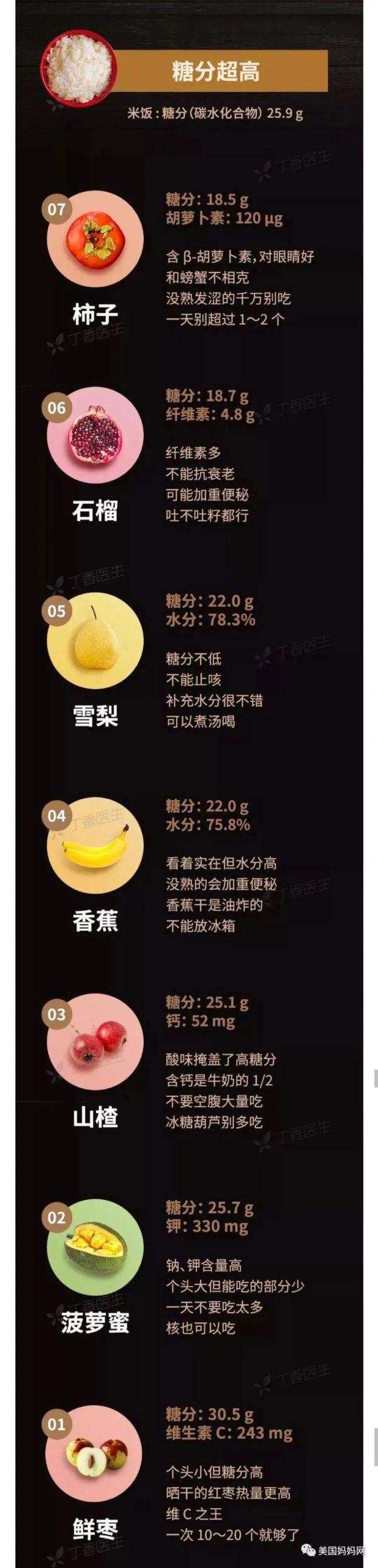 丁香5月成人_夏季水果圈,娃的C位水果怎么选? | 美国妈妈网