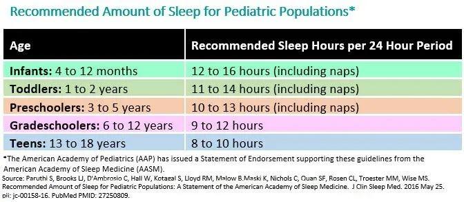 宝宝睡眠问题