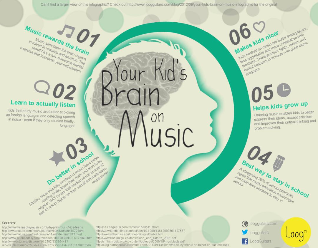 学习音乐对宝宝大脑的塑造