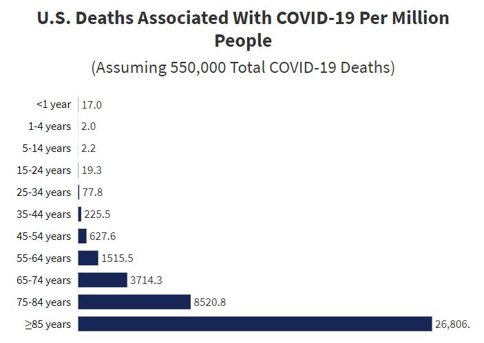 德州4岁女孩感染新冠病毒1天后不幸去世,悲剧是如何发生的?