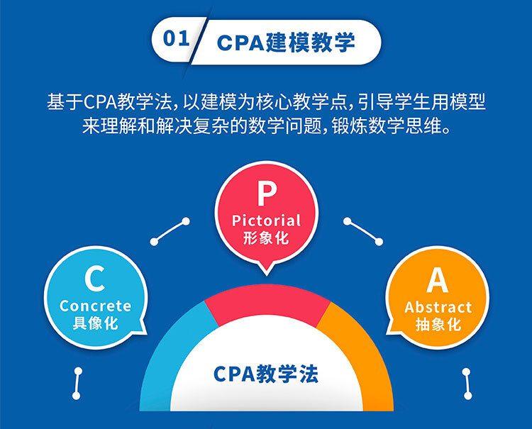 在美华人数理启蒙,就选悟空数学!